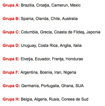 grupe campoionat mondial 2014